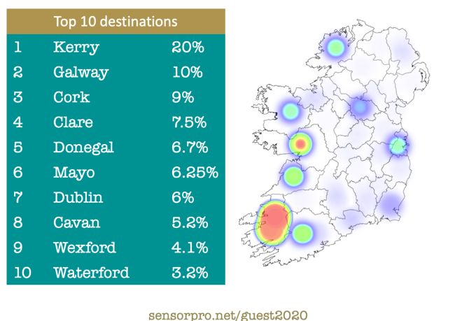 Heatmap of where Irish people plan to holiday with Kerry in the lead.