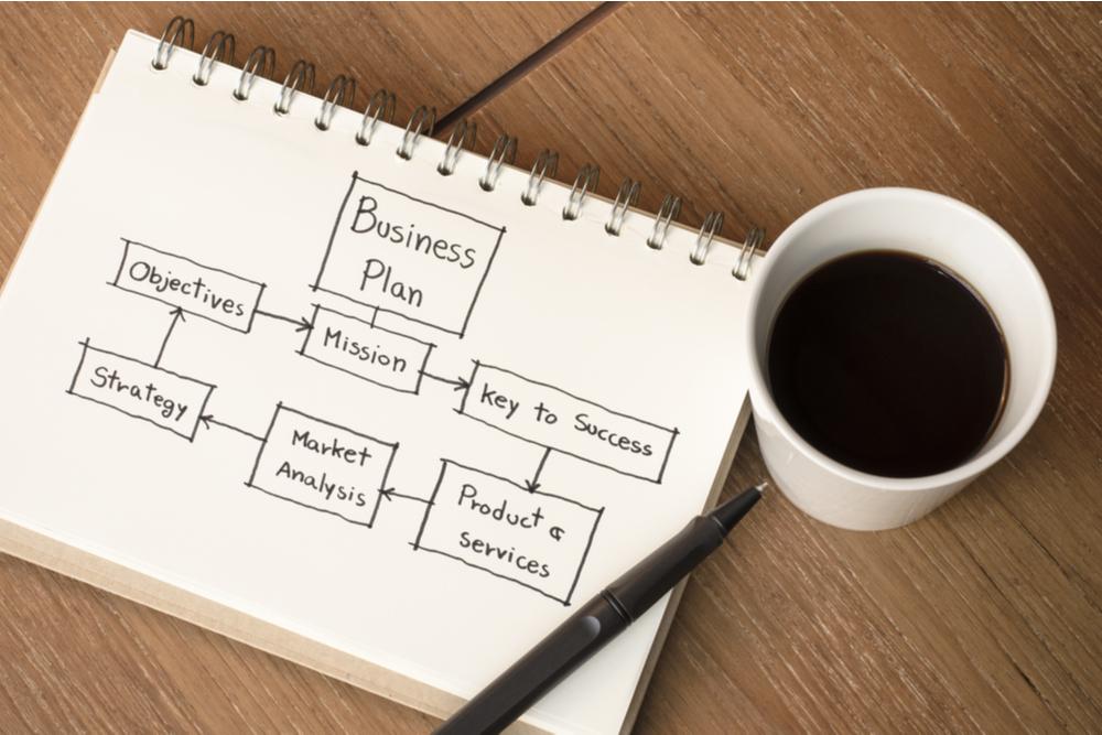 Organisational chart of a business plan.